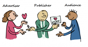 Publisher Vs Advertisers