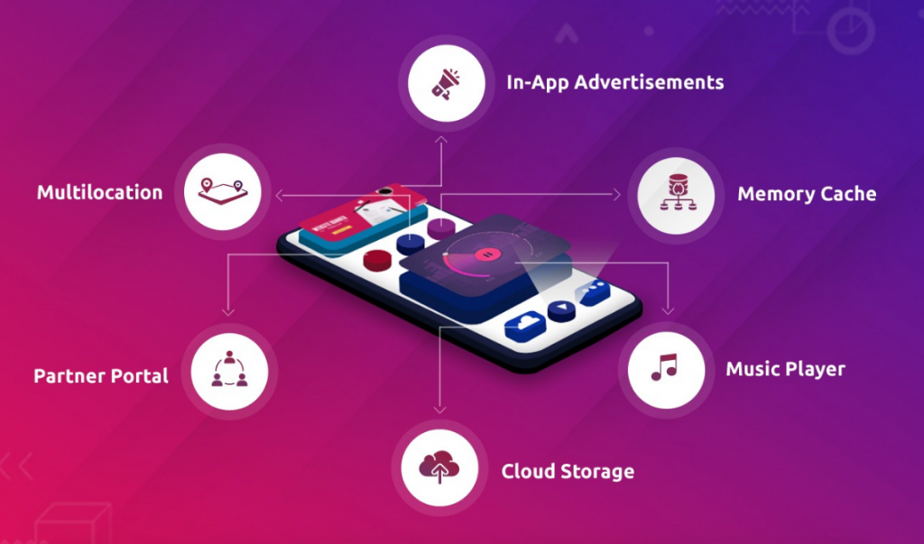 In-App Advertising - Ultimate Guide