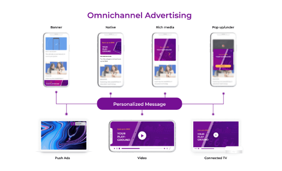 Omni channel marketing better than multi-channel