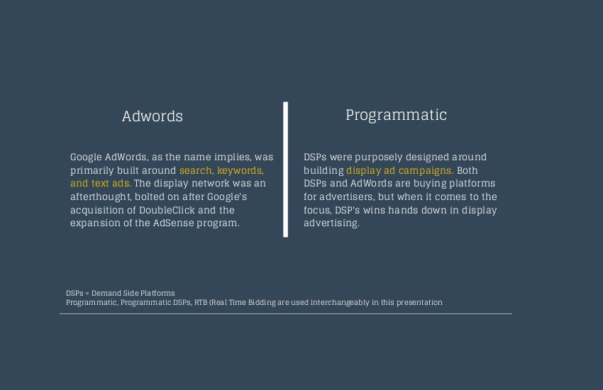 adwords vs programmatic